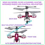 4-Channel Avatar RC Helicopters